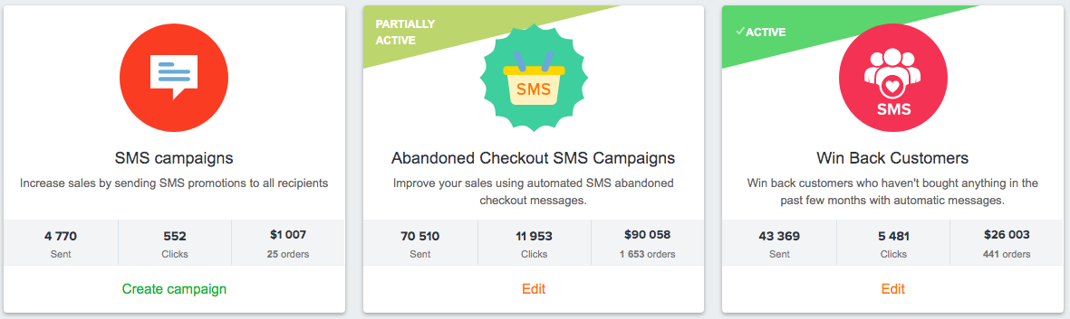 Inkedshop SMS campaign SMS abandonet checkout and win back customers revenue statistics