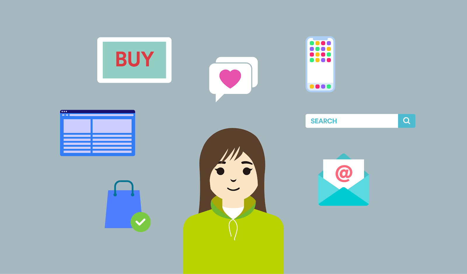 Shopify Omnicchannel personalization