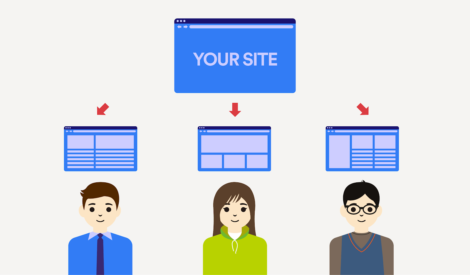 Shopify onsite pages personalization