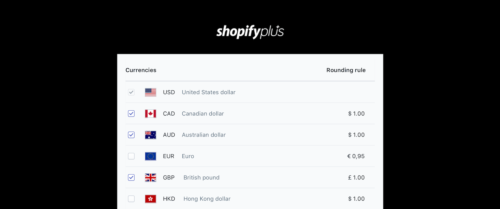 Shopifyplus offer payment with other currencies