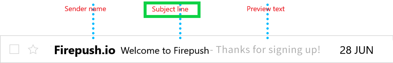 Email preview example—subject line