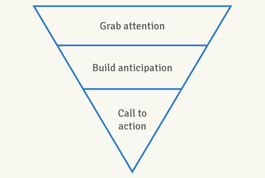The Inverted Pyramid layout